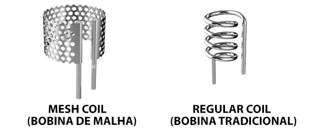 Mesh Coil vs Regular Coil: Diferenças das coils para vape
